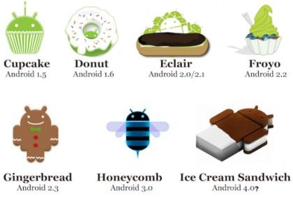 Le versioni di android
