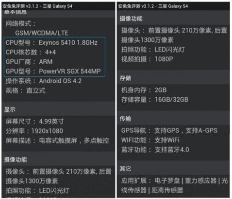 Samsung Galaxy S4 caratteristiche tecniche