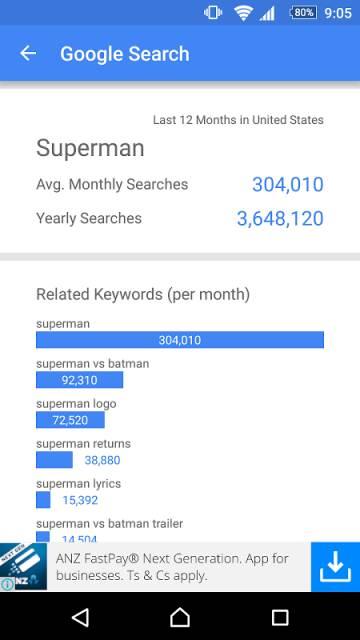 seo keyword tool google