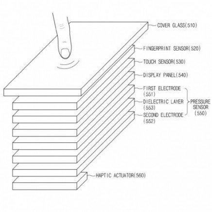 samsung brevetto lettore impronte