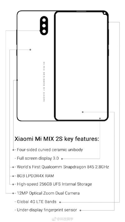 scheda Xiaomi Mi MIX 2S