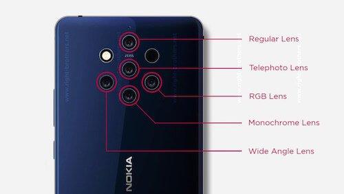 Nokia fotocamere