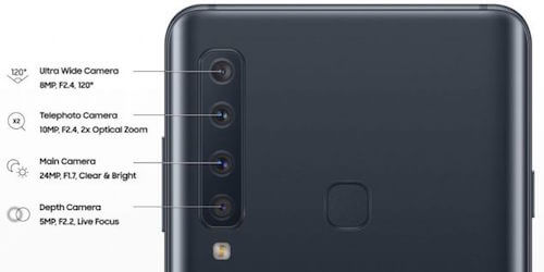 Samsung Galaxy A9s fotocamere