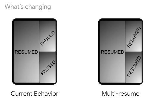 Android Q Multi Resume