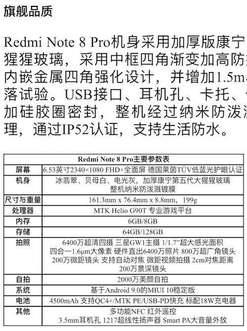 Redmi Note 8 Pro specifiche